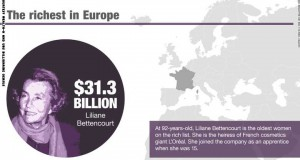150114144536-the-richest-women-in-the-world-europe-super-169_0